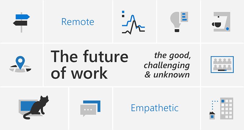 maximixa-futuro-trabalho-microsoft-trabalho-remoto
